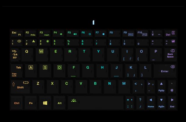 OneGx1の美しいキーボード