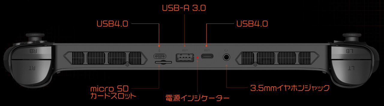 OneXPlayerのポート